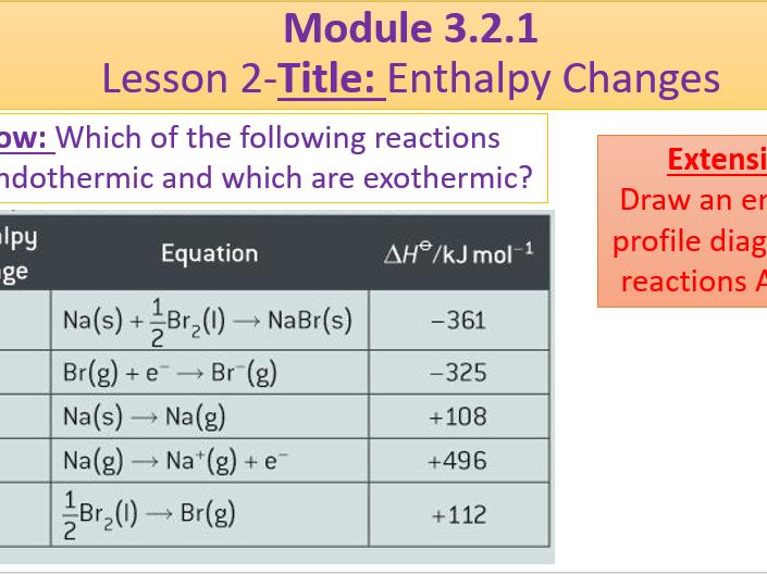 A Level Chemistry OCR A Module 3.2.1 Lesson 2- Enthalpy Change Definitions
