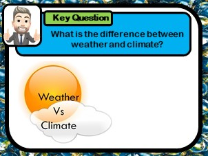 Weather VS Climate, What is the difference between weather and climate?