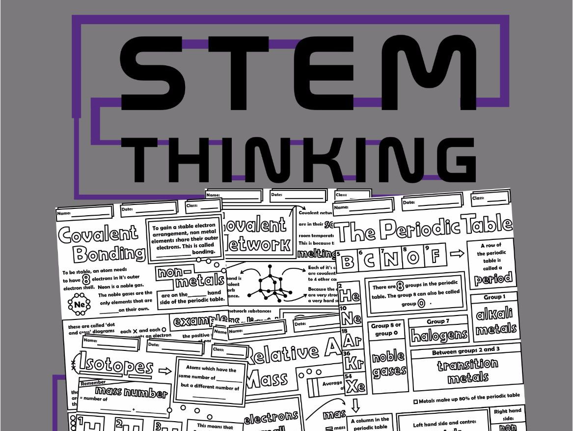 Atoms, Elements, Bonding, RAM, Doodle Notes Bundle