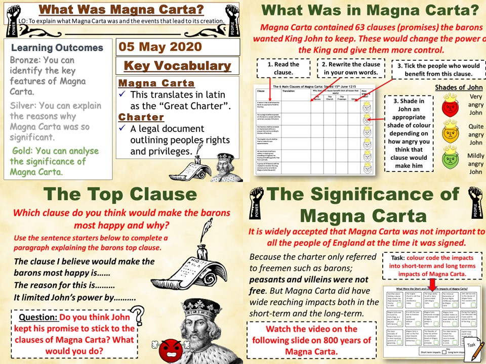Power & The People: What Was Magna Carta?
