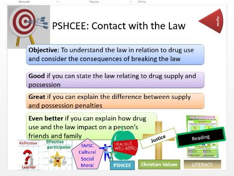 PSHE: Drugs Education: Drugs and Contact With the Law: Whole Lesson