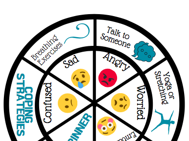 Mindful Emotions Coping Strategies Spinner