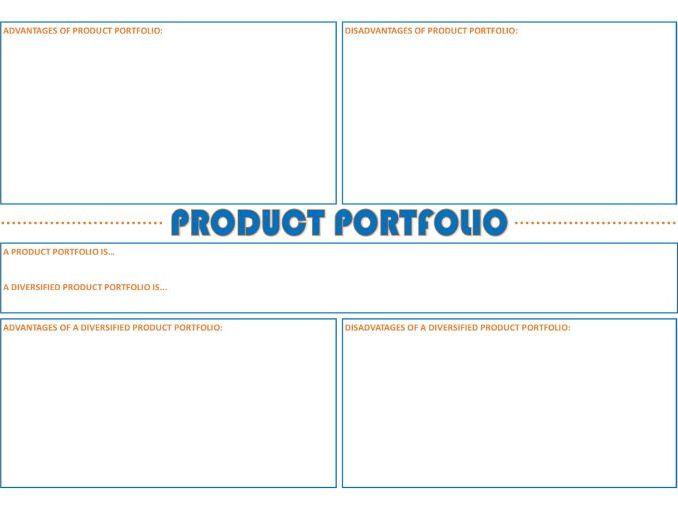 Marketing Product Portfolio Revision Task