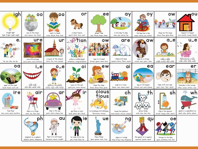 Phonics Word Mat