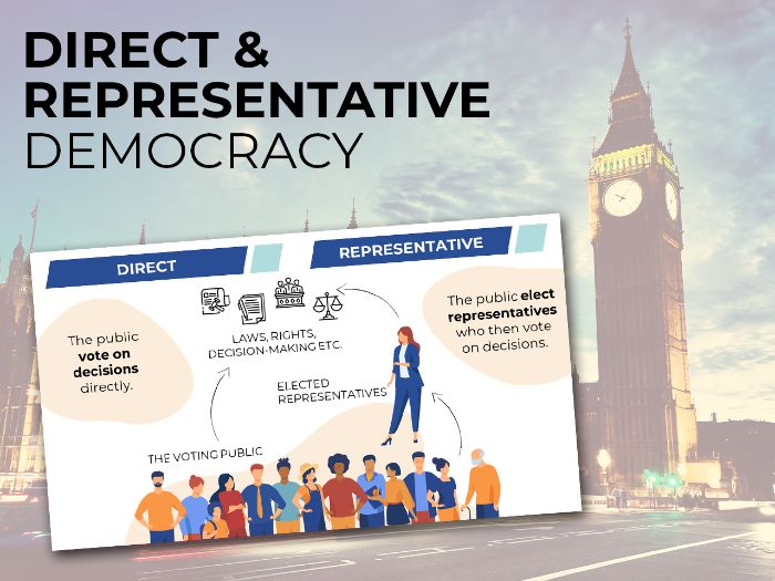 Direct & Representative Democracy - Edexcel A Level Politics