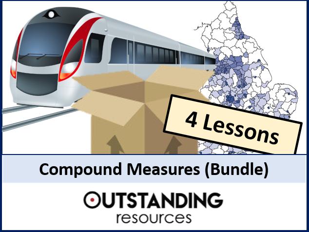 Compound Measures BUNDLE (4 Lessons)