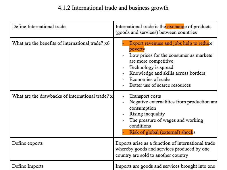 Edexcel A level Business Theme 4 revision notes