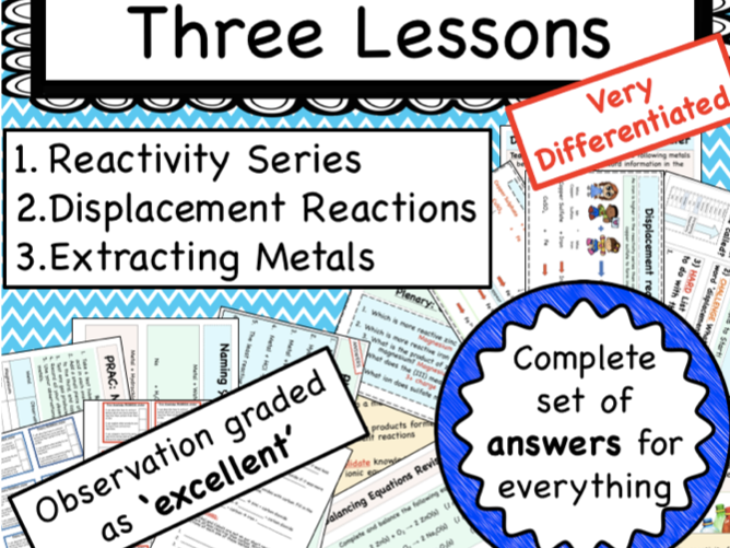 Metal Reactivity Lessons