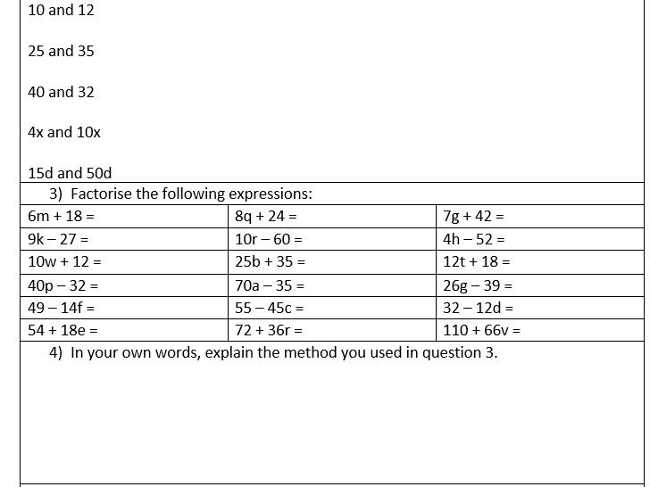 Factorising Expressions worksheet