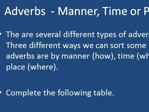 KS2 Grammar - Adverbs - Non -ly adverbs