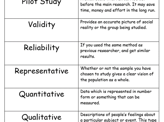 Sociology Research Methods REVISION CARD SORT