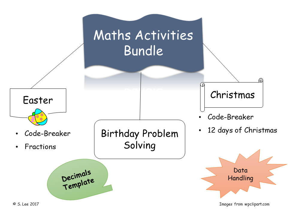 Numeracy Bundle