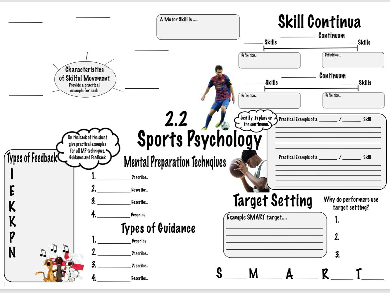 GCSE PE OCR Paper 2 Revision Sheets