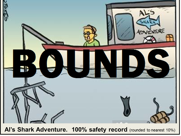 Upper and Lower Bounds (Limits of Accuracy)