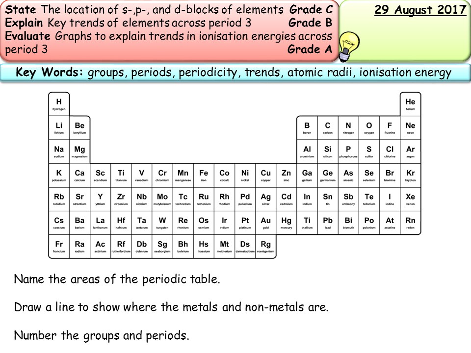 States Of Matter Terminology Ks2 Lesson Plan And Worksheet By