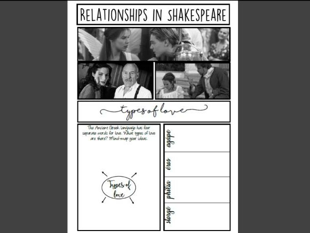 Shakespeare Booklet: Relationships (KS3)