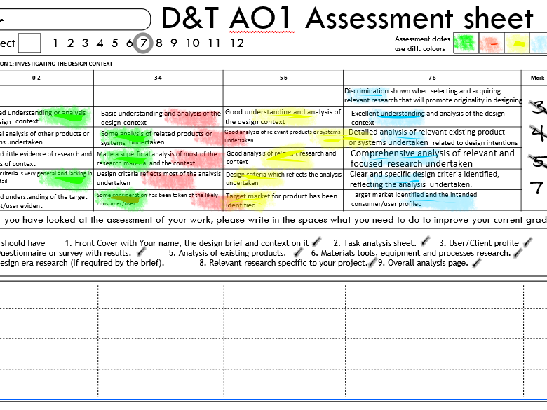 AQA D&T AO1-AO5 Assessment sheet (for old Spec until 2017)