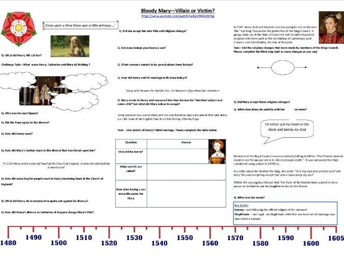 Bloody Mary—Villain or Victim? Worksheet to support the TVChoiceFilms Documentary