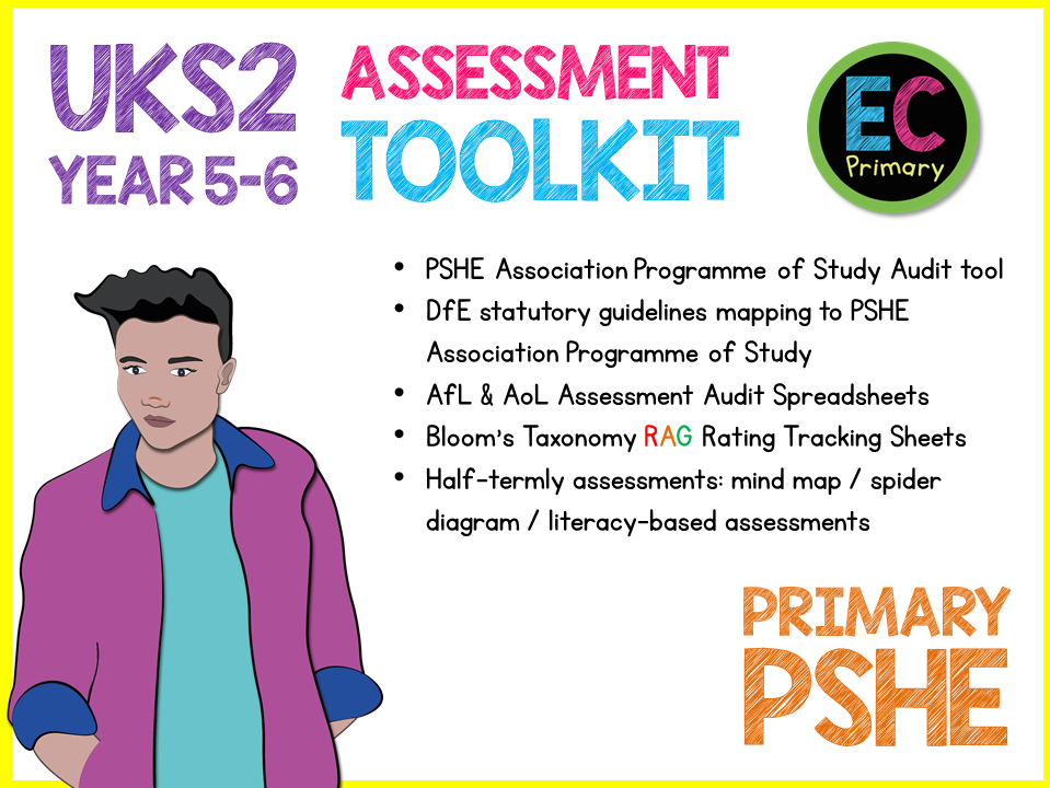 Primary PSHE Assessment Kit