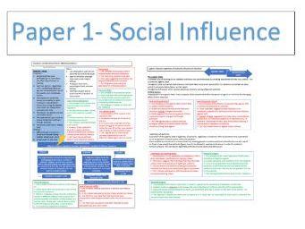 Social Influence Psychology A-Level AQA