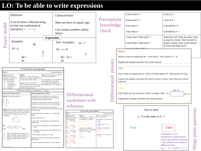 Writing expressions - Full lesson