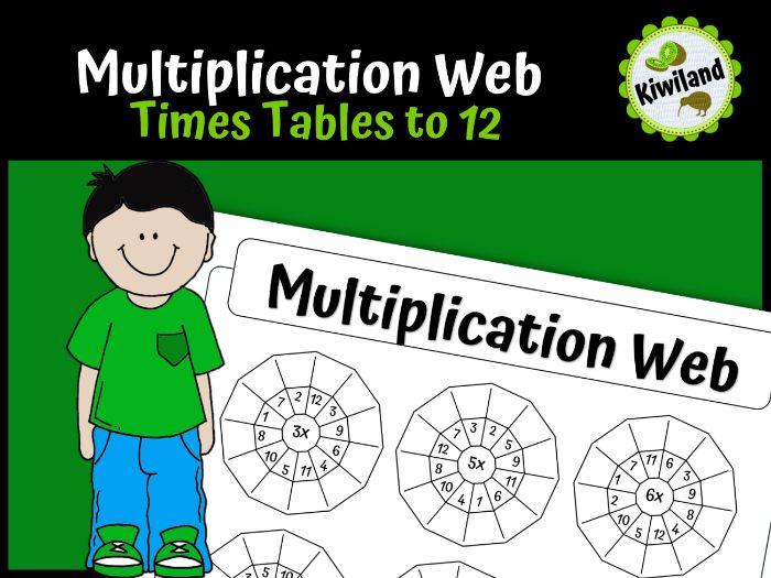Multiplication Web Times Tables Circles