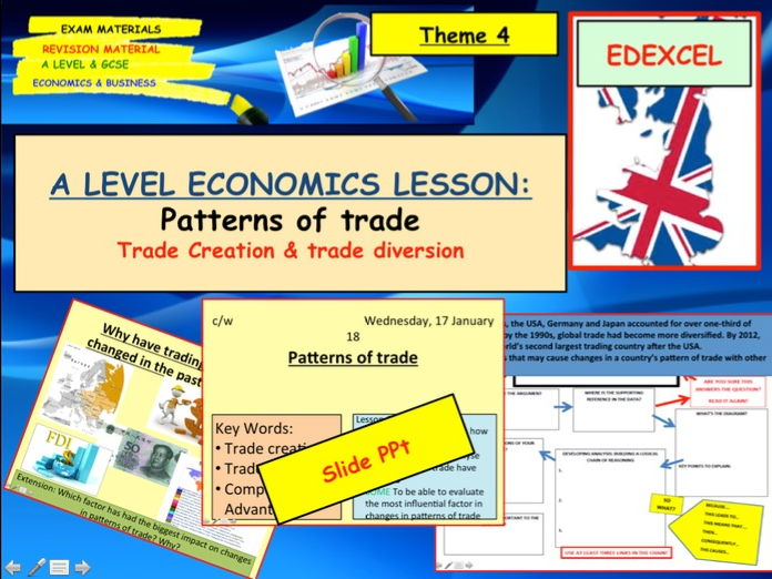 Patterns of Trade - A level Economics