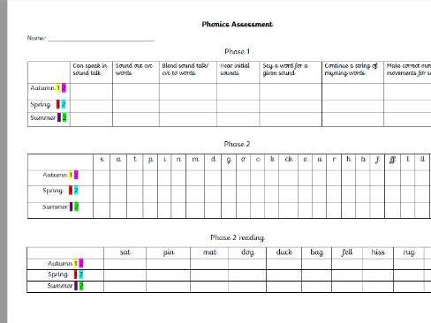 Phonics phase 1-4 assessment/tracker