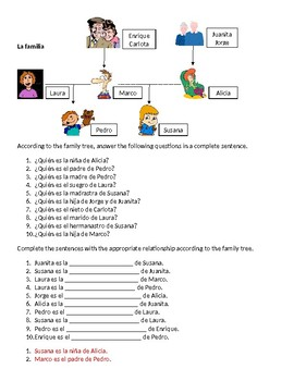 Familia (Family in Spanish) Family tree Worksheet 1