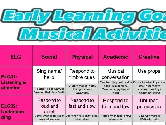 ELG Musical Activities