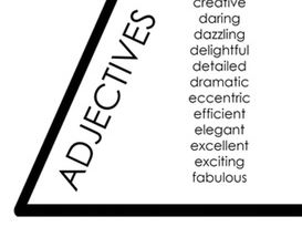 Textiles Design Adjectives Word Bank - Build Your Own Word Pyramid - 2/5