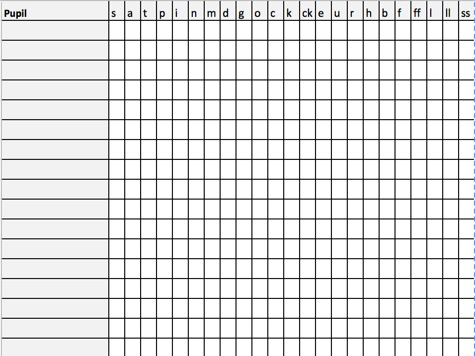 Phase 2 Phonics Assessment Grid