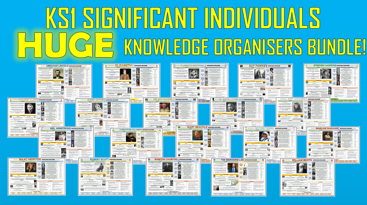 KS1 Significant Individuals Huge Knowledge Organisers Bundle!