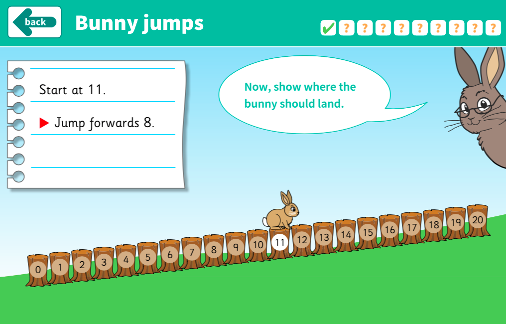 Counting Forwards and Backwards - Bunny Jumps Interactive Game - KS1 Number