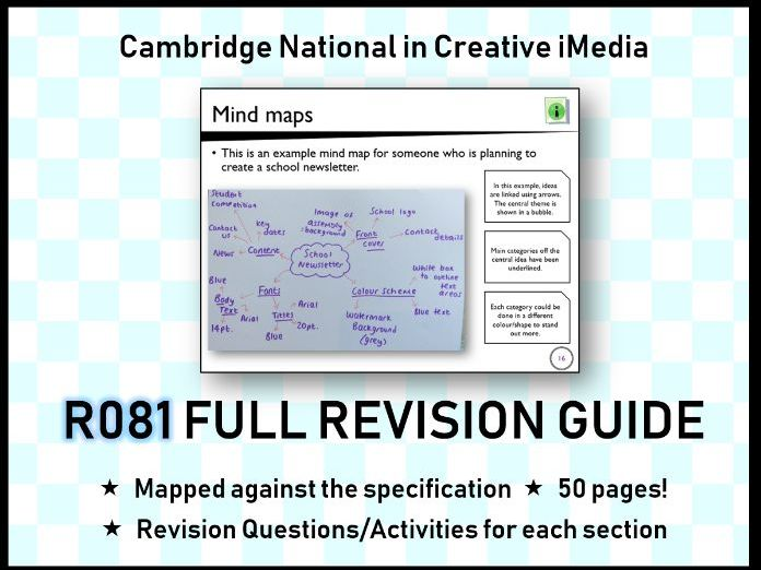 Creative iMedia R081 (Cambridge National Exam Unit) FULL Revision Booklet - 50 pages!