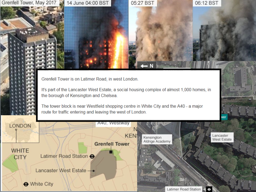 Grenfell fire resource