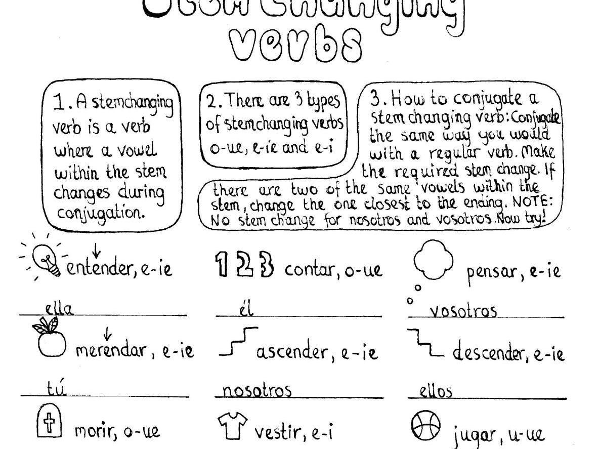 Worksheets Stem Changing Verbs Worksheet 3 no prep hand drawn worksheets on stem changing verbs spanish querer and tener by msteresaja teaching resources tes