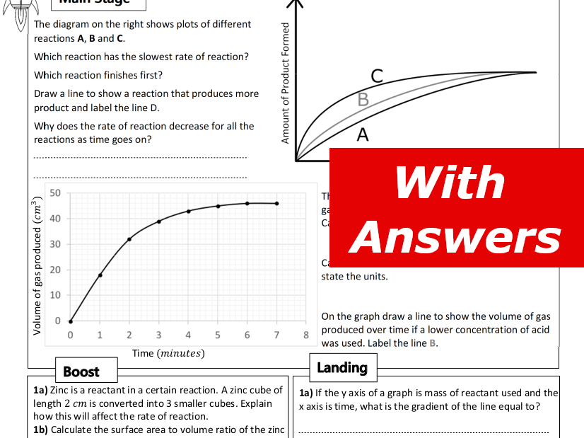 Rate of Reaction Graphs Home Learning Worksheet GCSE