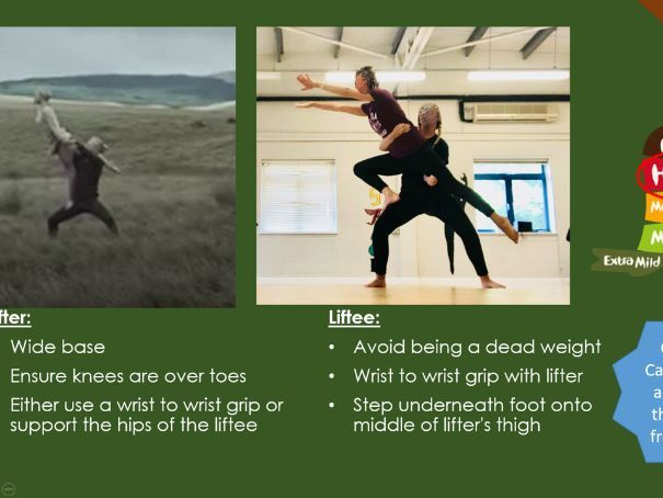 GCSE Dance Within Her Eyes Lift/Contact Cards