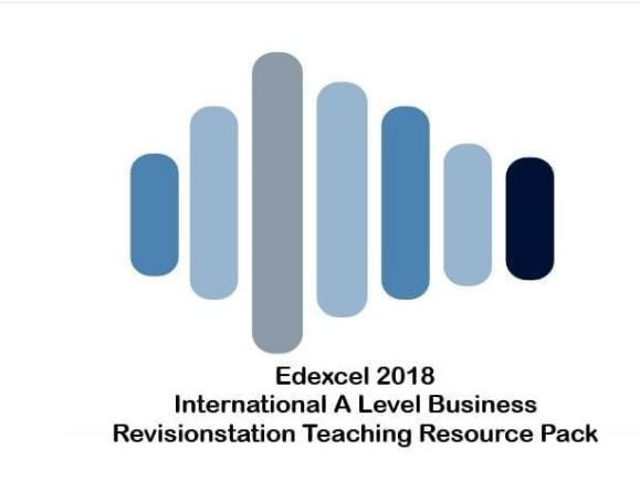 Edexcel INTERNATIONAL Advanced Level Business Unit 1 Marketing and people topic resources  bundle