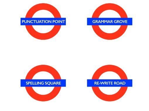 Editing Stations - Alliterative!
