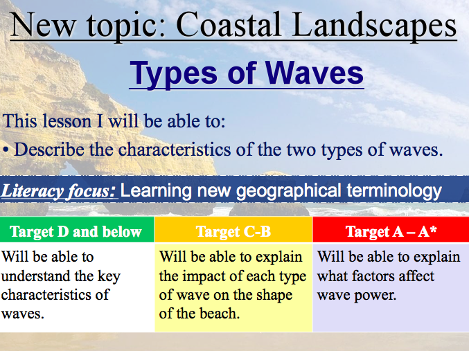AQA GCSE Geography: Lesson 1 The Coastal Zone - Types of Waves