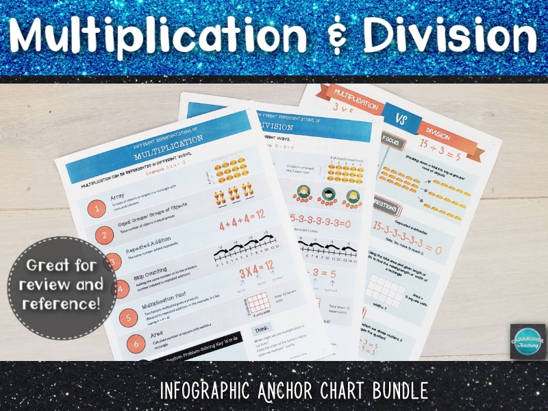 Multiplication and Division Anchor Chart Bundle
