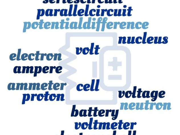 Circuits, Current & Potential Difference Crossword - EDEXCEL GCSE (9-1) Combined Science Paper 6