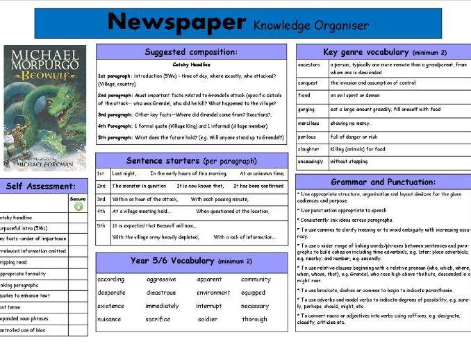 Newspaper Knowledge organiser based on Beowulf