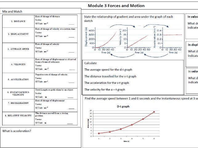 OCR Physics A level revision Mat Module 3 complete