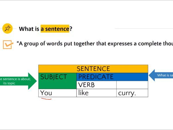 #Grammar42ndary Lesson 1:  Words, sentences and letters
