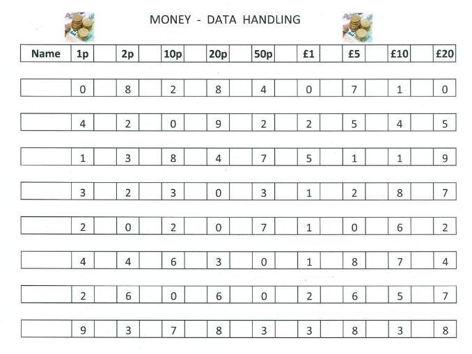 KS2 Maths  - Data Handling - Money