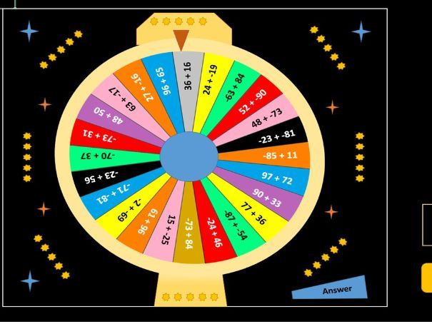 Spin the Wheel Addition Game (Wheel of Fortune)
