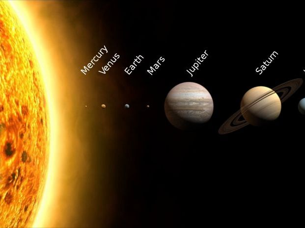 The Solar System - Physics GCSE